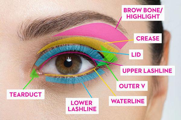 化妆教程:眼部化妆的完整指南